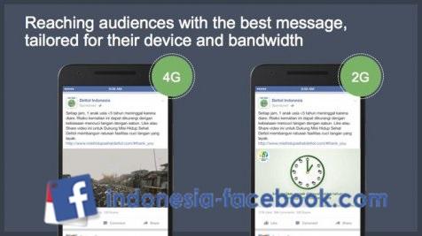 Promosi Bisnis Di Facebook Dengan Iklan Video