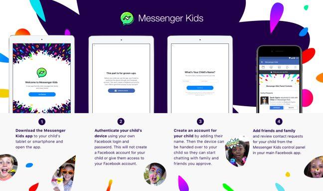 Facebook Luncurkan Aplikasi Messenger Kids Untuk Anak-Anak, Apa Bedanya